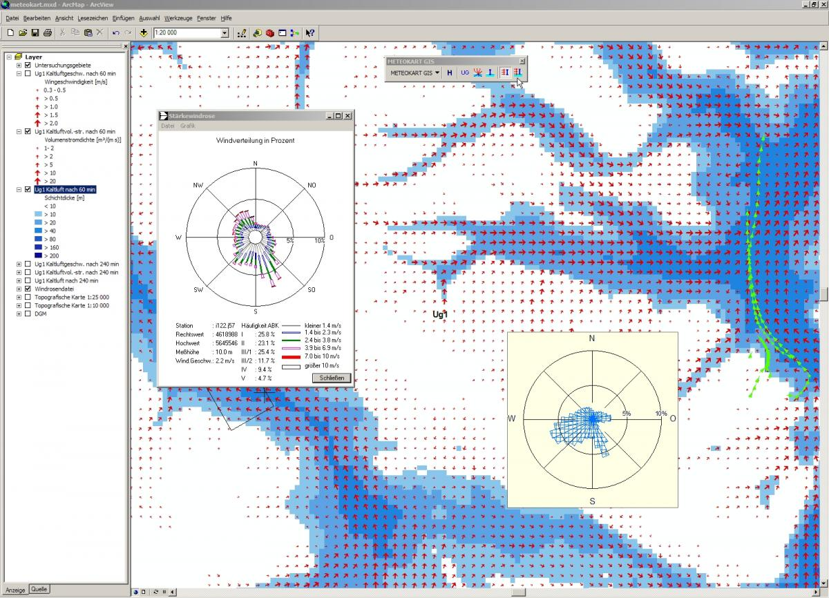 Meteokart GIS with Toolbar in ArcGIS